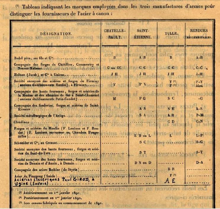 Berthier 07-15 M34 - Page 2 Instru36