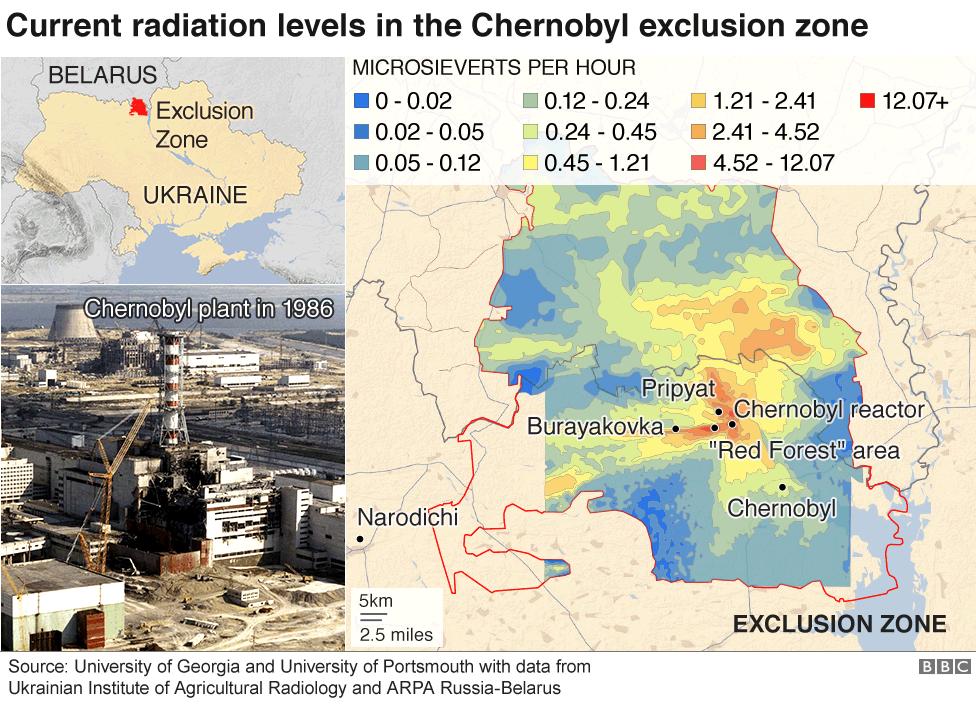 Tchernobyl 25 ans après  _1056410