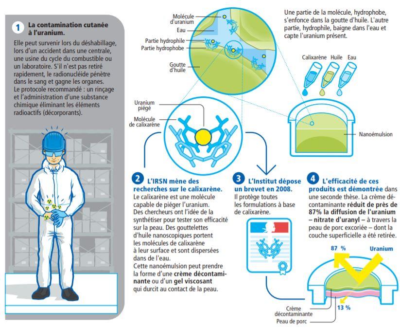 Nucléaire en France, des news ... - Page 5 Captur24
