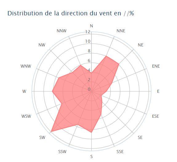 Nucléaire en France, des news ... - Page 5 Captur25