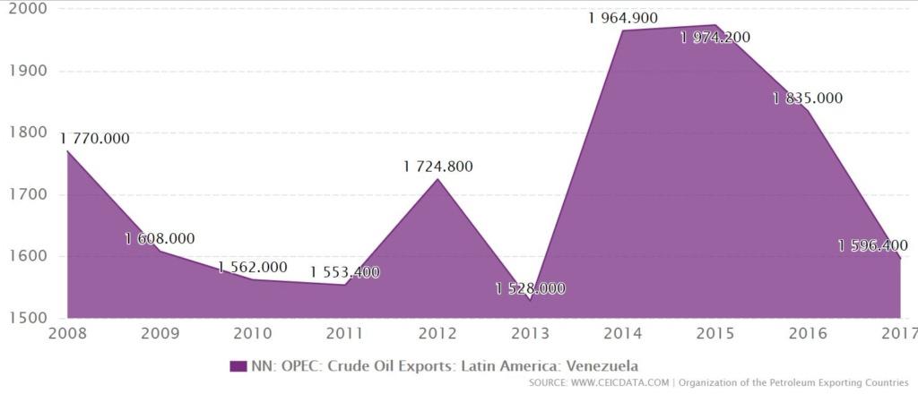 Venezuela : un gigantesque panne plonge la quasi-totalité du pays dans le noir Captur69