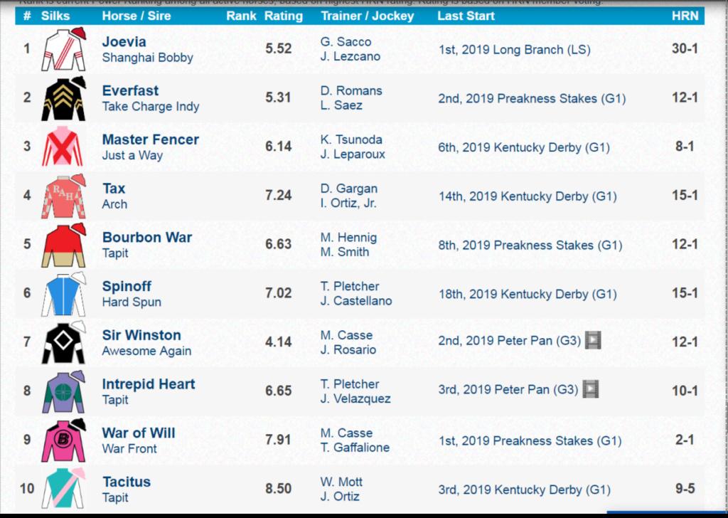 Belmons Stakes   ( 8 de Junio ) Belmon10