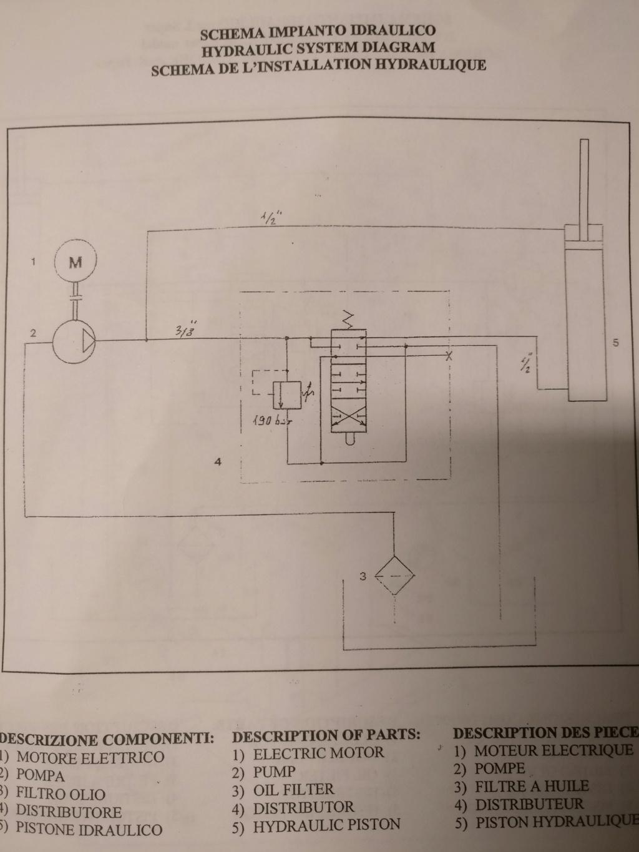 Spaccalegna: da motore elettrico a 4 tempi Img_2020