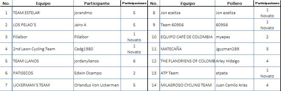 Polla CQ Ranking 2019 - Página 2 05012010