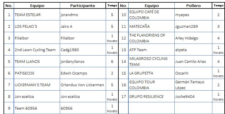Polla CQ Ranking 2019 - Página 2 05012011