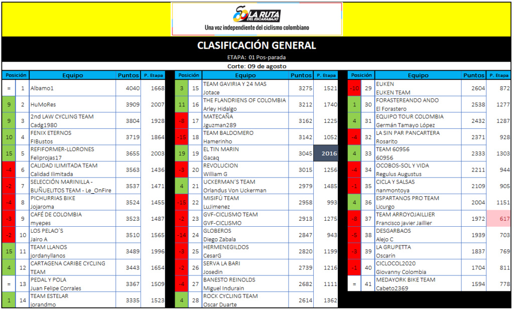 Polla CQ Ranking 2020 - Página 4 1-pos_10