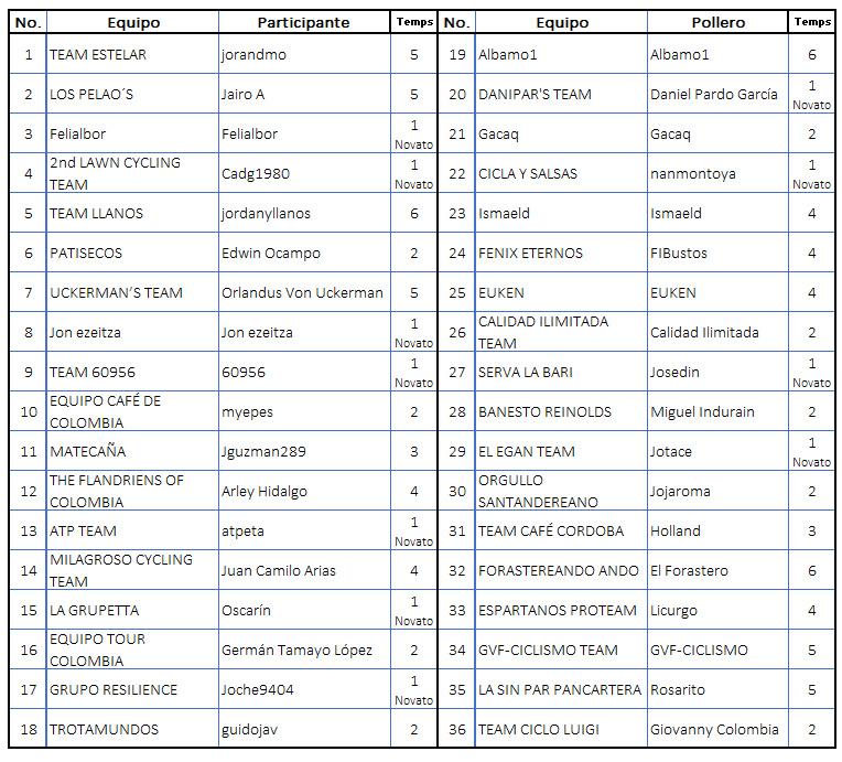 29 - Polla CQ Ranking 2019 - Página 3 10012012