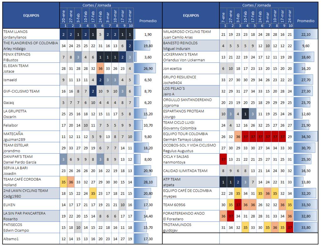 29 - Polla CQ Ranking 2019 - Página 6 10_acu10