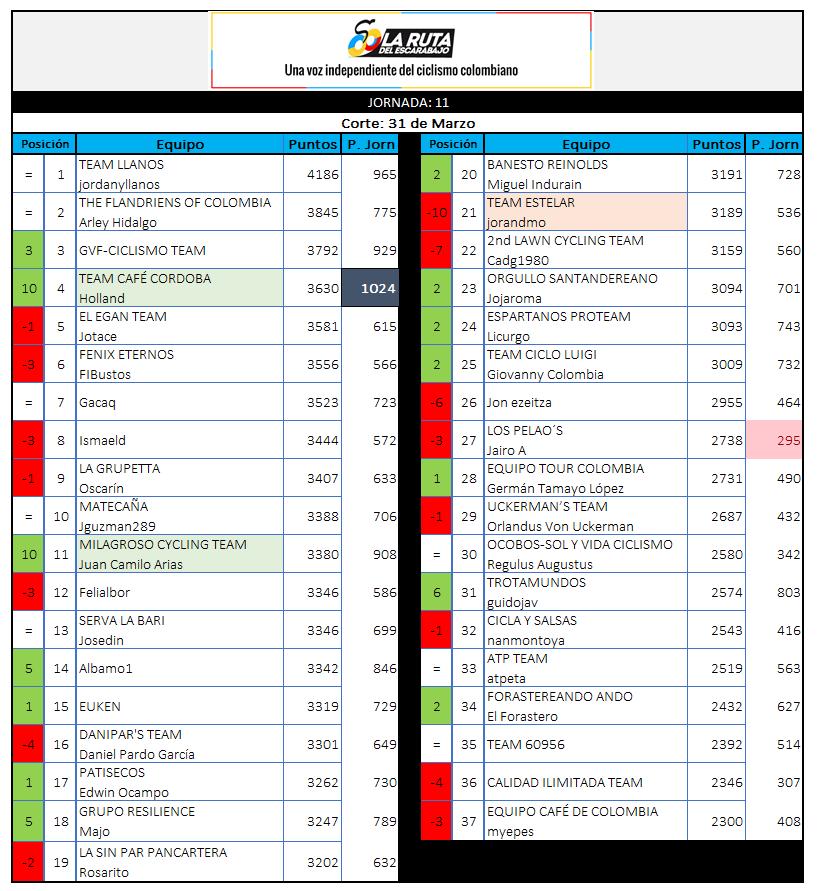 29 - Polla CQ Ranking 2019 - Página 6 11_31010