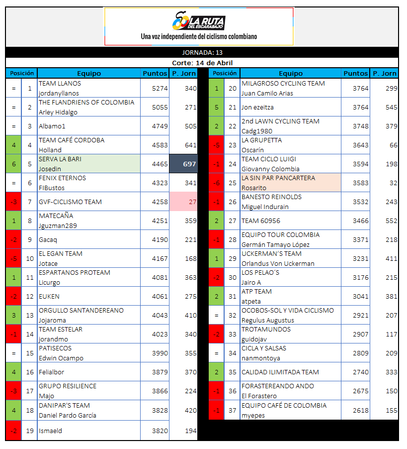 29 - Polla CQ Ranking 2019 - Página 6 13_14010