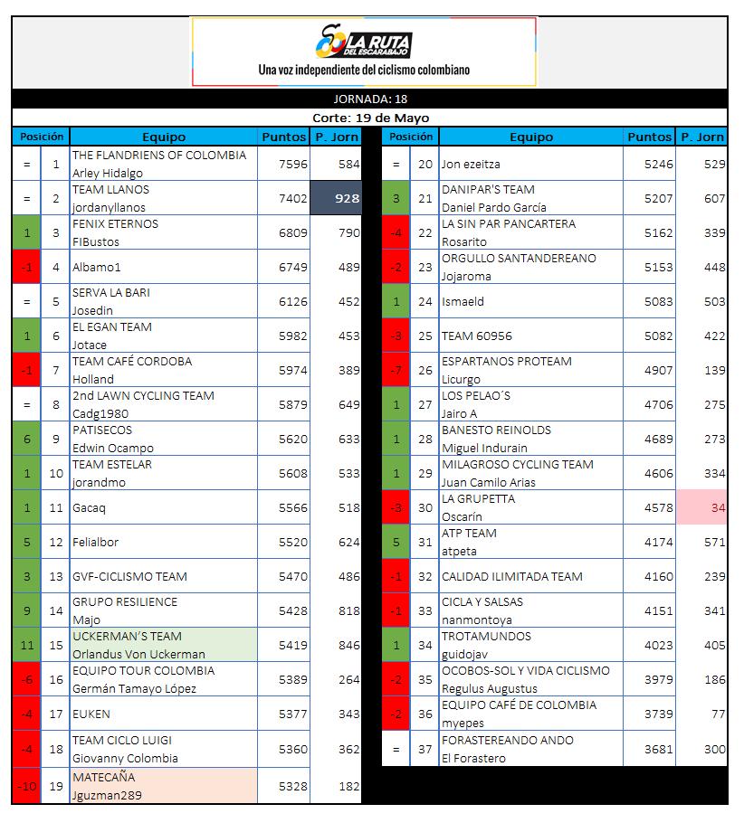 29 - Polla CQ Ranking 2019 - Página 6 18_19010