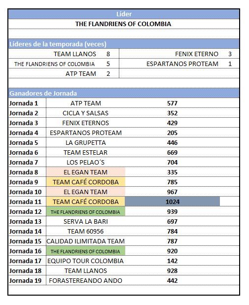 29 - Polla CQ Ranking 2019 - Página 6 19_res10