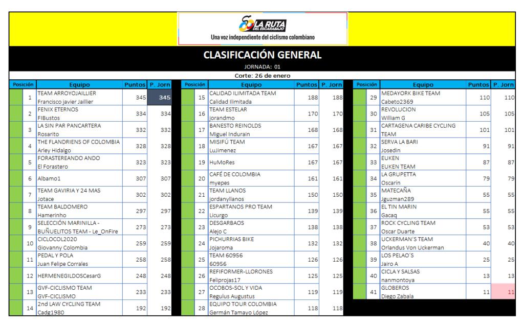 Polla CQ Ranking 2020 - Página 3 1_260113