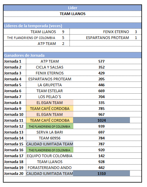 29 - Polla CQ Ranking 2019 - Página 6 20_res11