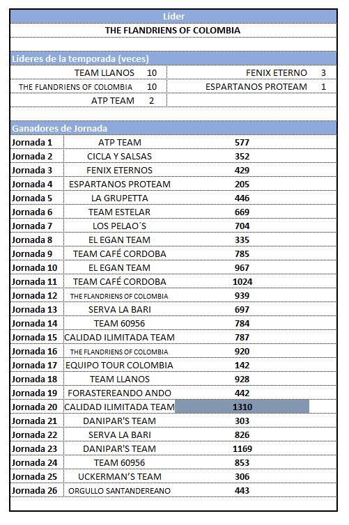 29 - Polla CQ Ranking 2019 - Página 6 26_res10