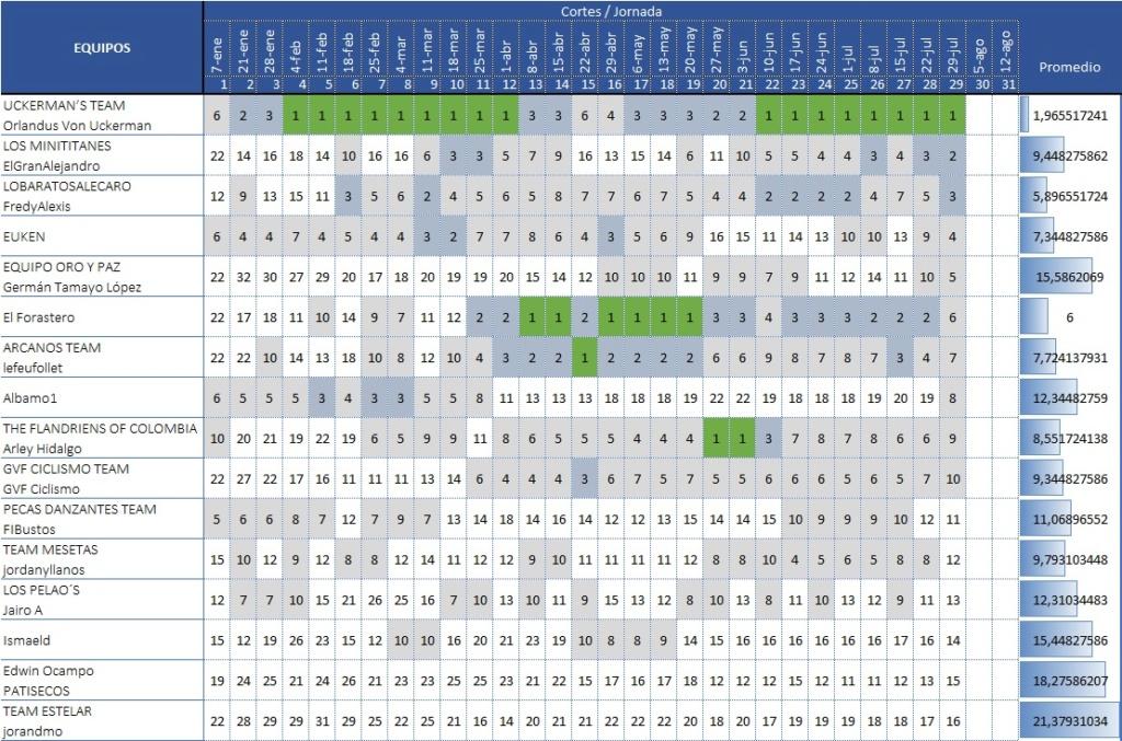 Polla CQRanking 2018 - Página 5 29_com10