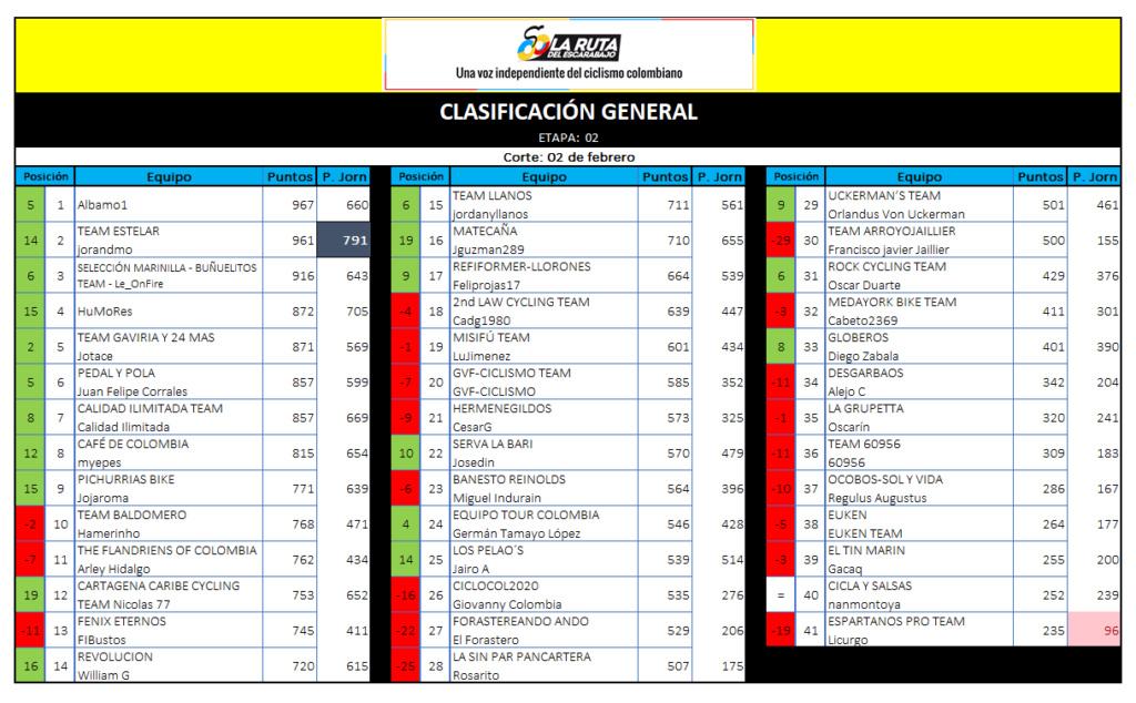 Polla CQ Ranking 2020 - Página 4 2_020211