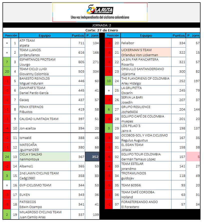 Polla CQ Ranking 2019 - Página 5 2_270111
