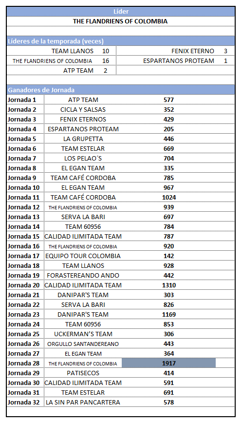 29 - Polla CQ Ranking 2019 - Página 7 32_res10