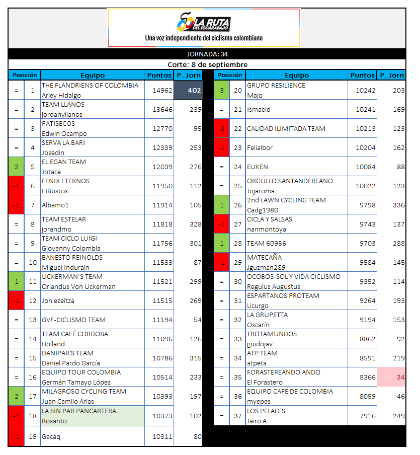 29 - Polla CQ Ranking 2019 - Página 7 34_08010