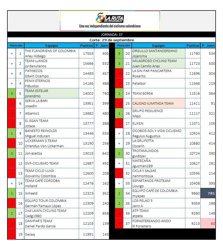 Polla CQ Ranking 2019 - Página 7 37_29010