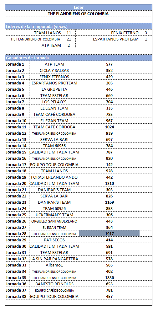 29 - Polla CQ Ranking 2019 - Página 7 38_res10