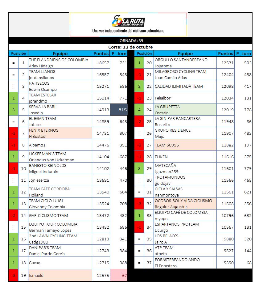 Polla CQ Ranking 2019 - Página 7 39_13110
