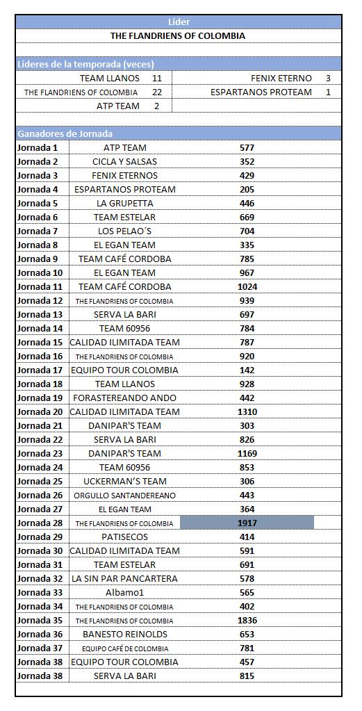Polla CQ Ranking 2019 - Página 7 39_res10
