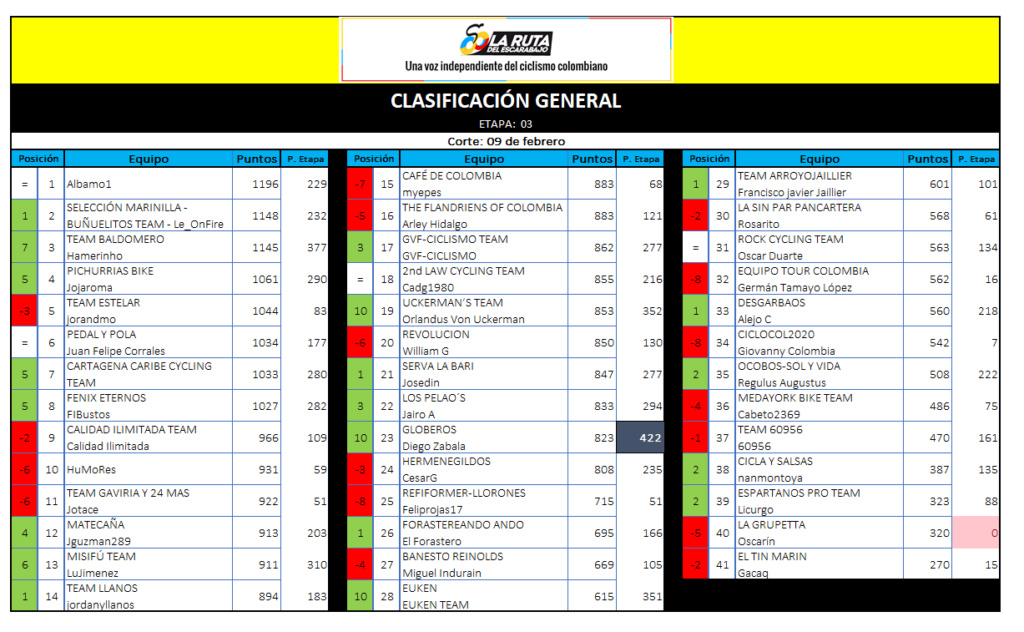 Polla CQ Ranking 2020 - Página 4 3_020911