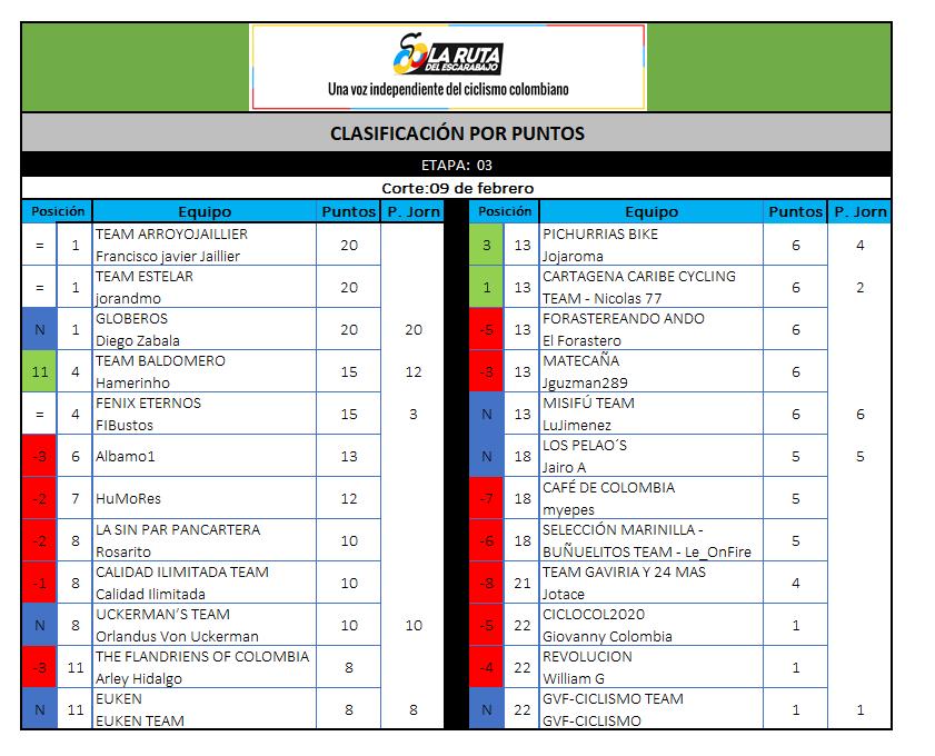 Polla CQ Ranking 2020 - Página 4 3_020913