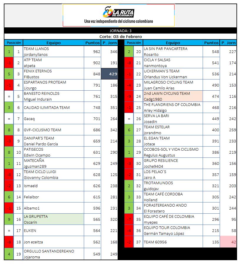 Polla CQ Ranking 2019 - Página 5 3_030210