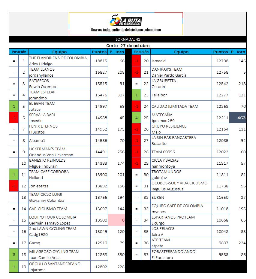 Polla CQ Ranking 2019 - Página 7 41_27110