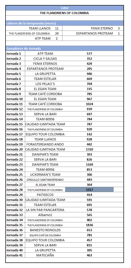 Polla CQ Ranking 2019 - Página 7 41_res10