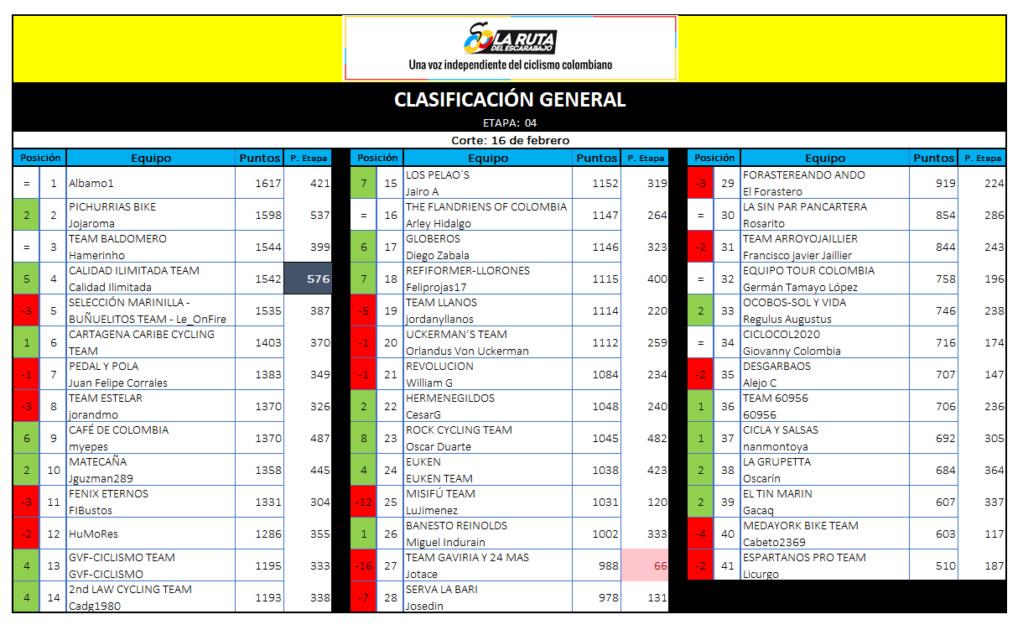 Polla CQ Ranking 2020 - Página 4 4_021611