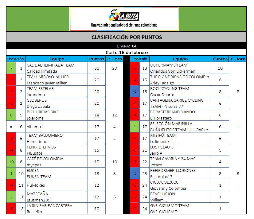 Polla CQ Ranking 2020 - Página 4 4_021613