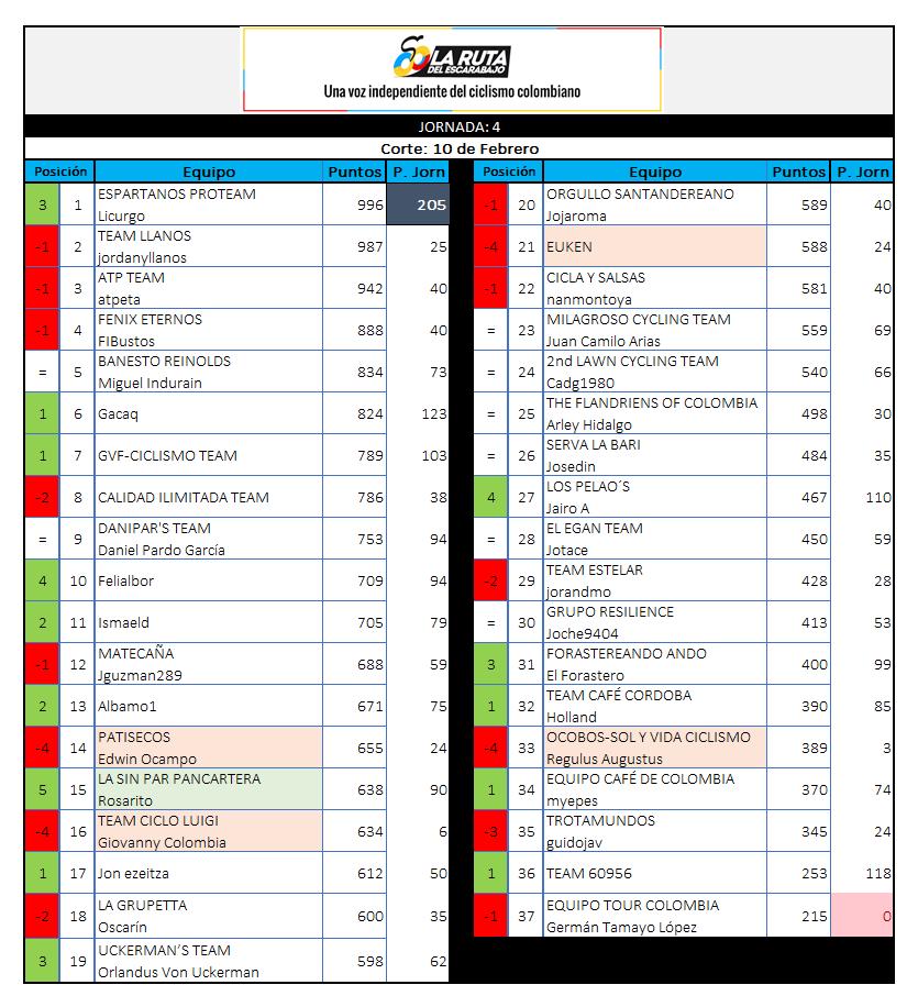 Polla CQ Ranking 2019 - Página 5 4_100211