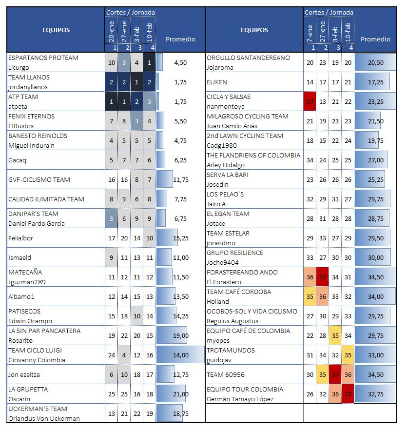 Polla CQ Ranking 2019 - Página 5 4_acum10