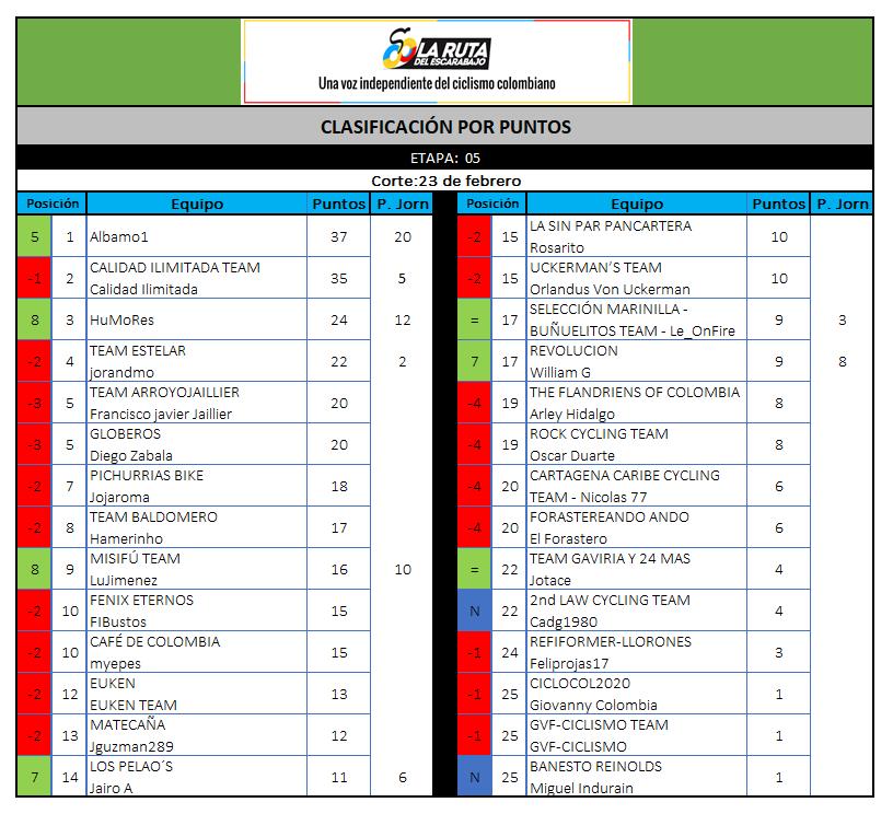Polla CQ Ranking 2020 - Página 4 5_022313
