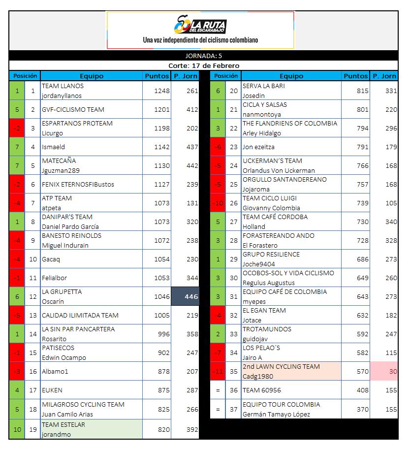 Polla CQ Ranking 2019 - Página 5 5_170210