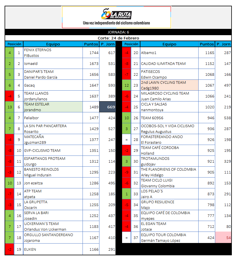 Polla CQ Ranking 2019 - Página 5 6_240210