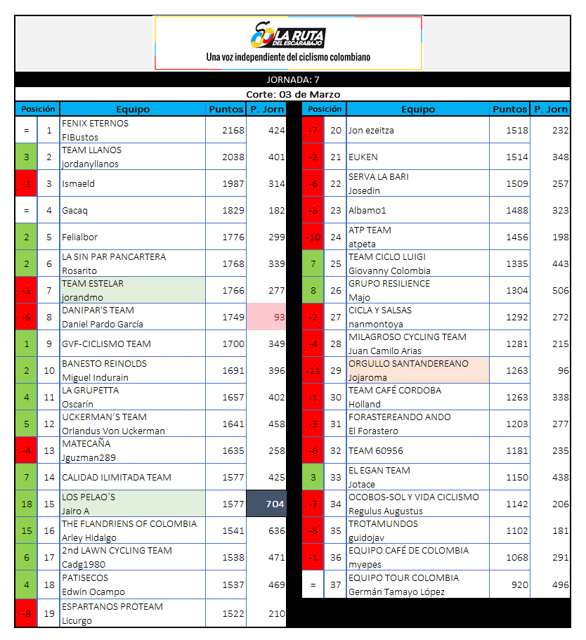 Polla CQ Ranking 2019 - Página 5 7_030310