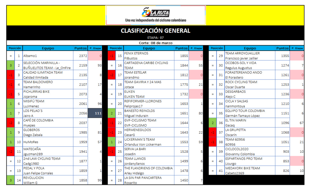 Polla CQ Ranking 2020 - Página 4 7_080311