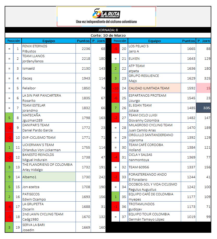 Polla CQ Ranking 2019 - Página 5 8_100310