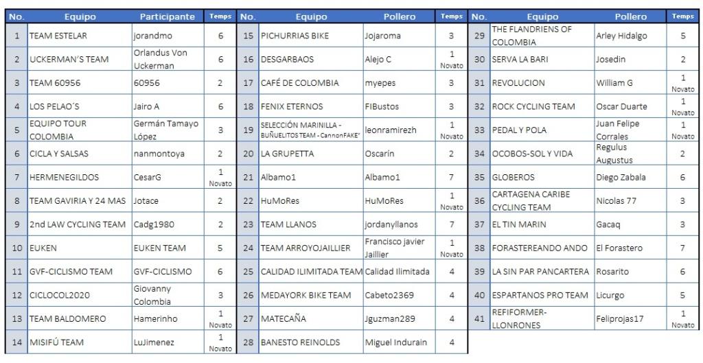 Polla CQ Ranking 2020 - Página 2 Captur16