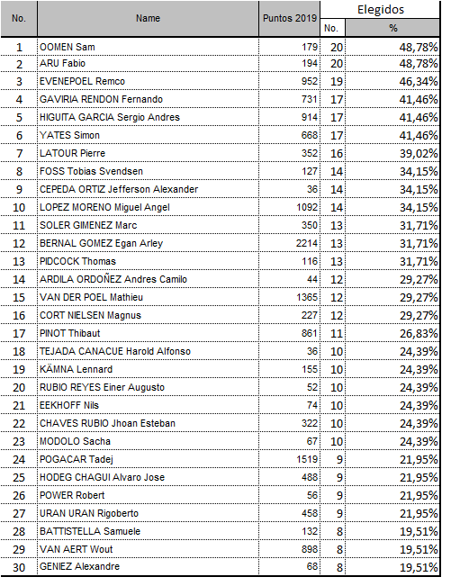 Polla CQ Ranking 2020 - Página 2 Ciclis10