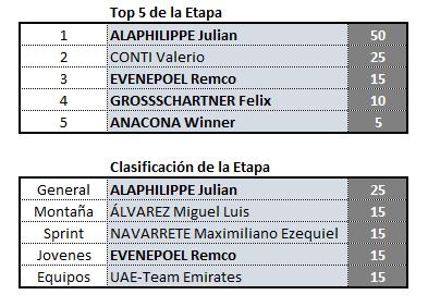 Vuelta a San Juan, válida 2/42 (?) Polla anual LRDE 2019 Clas_e13