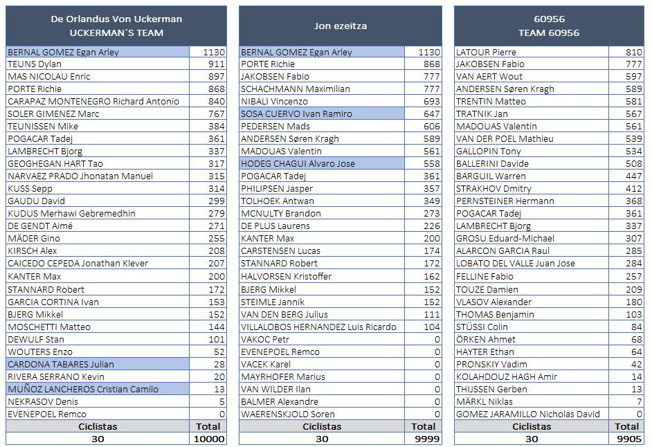Polla CQ Ranking 2019 - Página 3 Equipo13