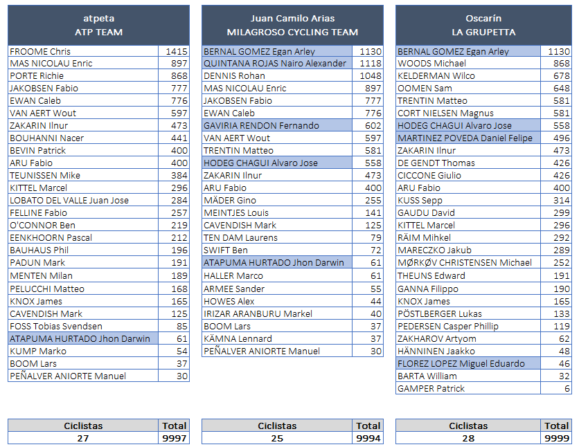 Polla CQ Ranking 2019 - Página 3 Equipo15