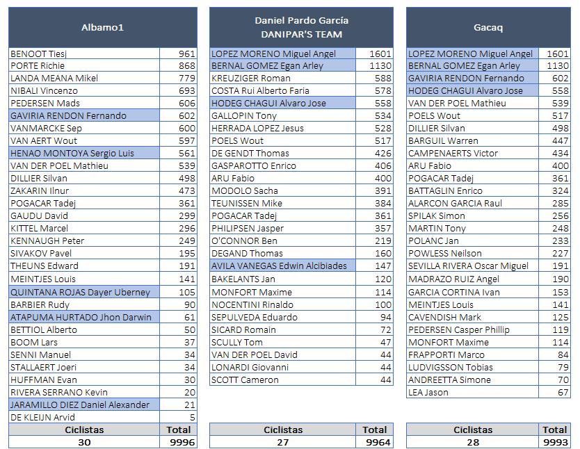 Polla CQ Ranking 2019 - Página 3 Equipo17