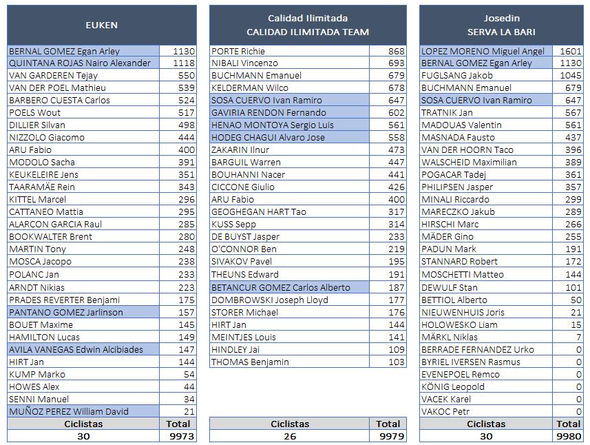 29 - Polla CQ Ranking 2019 - Página 3 Equipo19